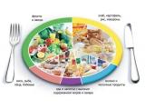 Отель Яр - иконка «питание» в Верхней Хаве